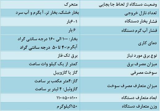 جدول مشخصات فنی دستگاه بخار